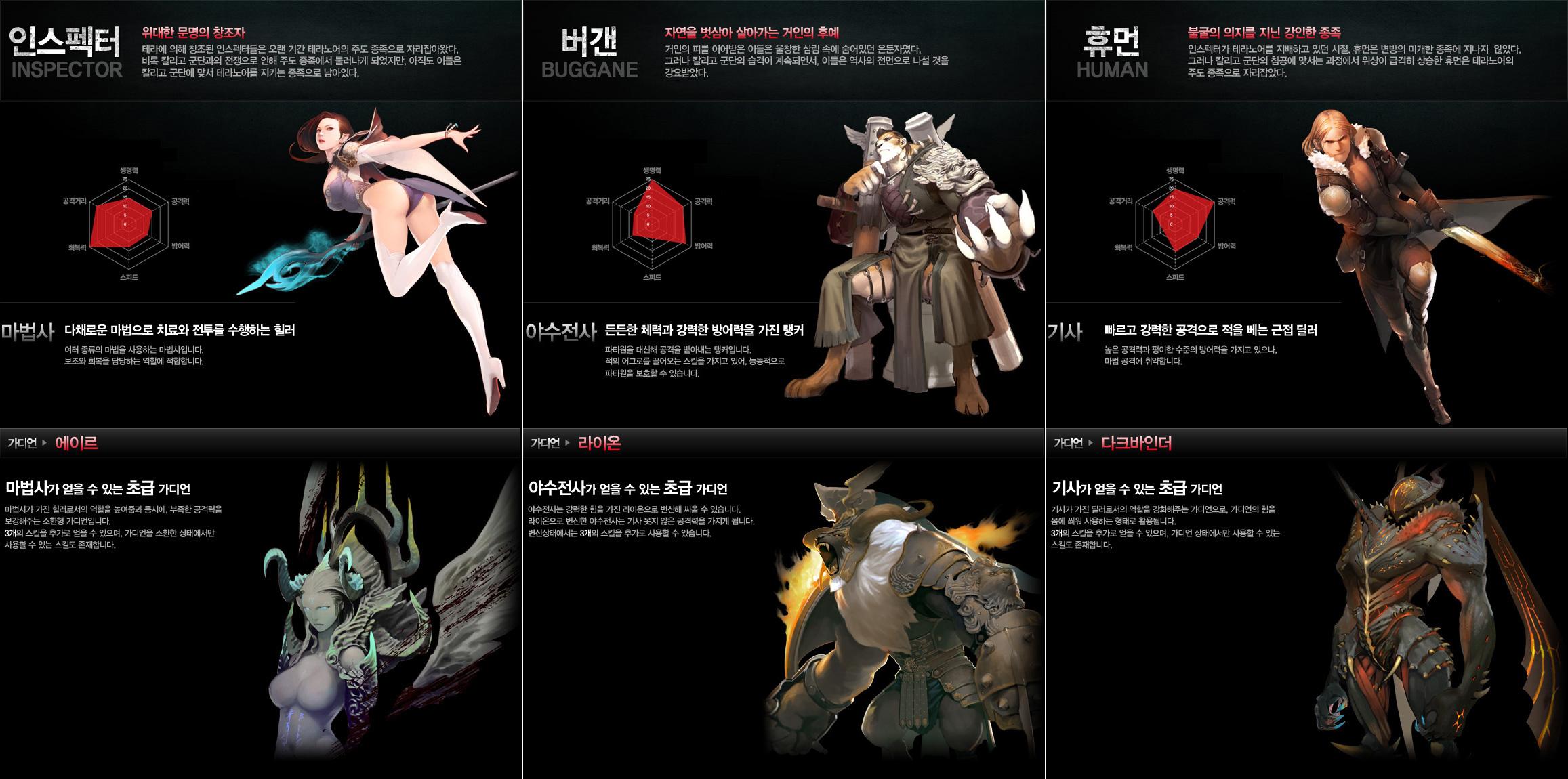 Aima-Playable-characters
